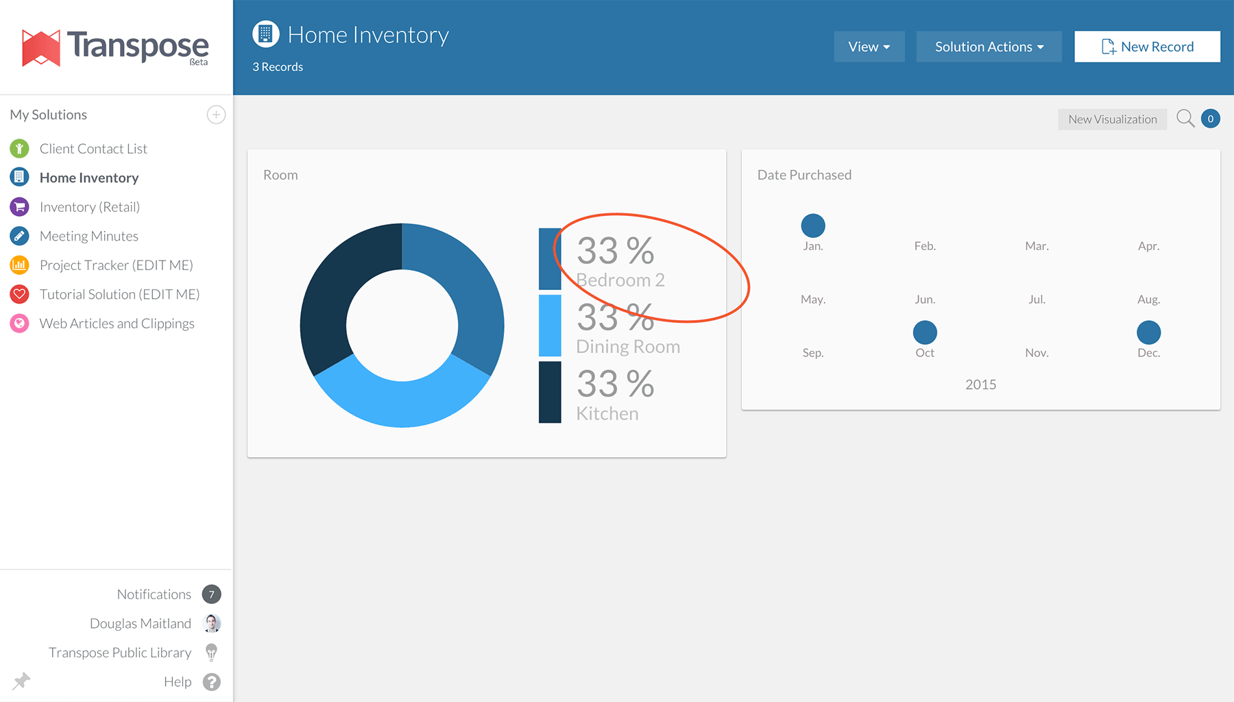 A screenshot of Transpose's analytics view in Prime.